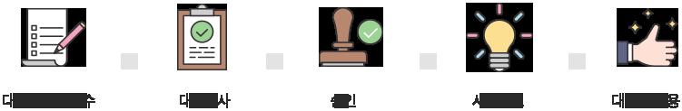 대관신청 및 접수 > 대관심사 > 승인 > 사용통보 > 대관 및 사용